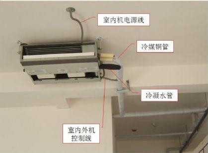 中央空调室内图
